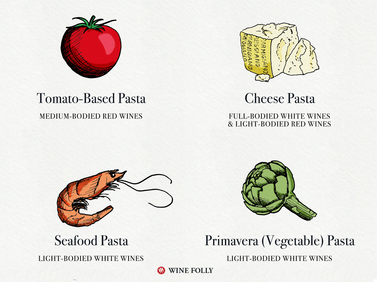 Pairing Wine With Pasta